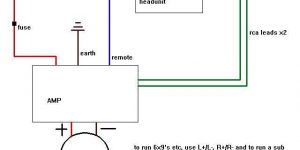 (DIY) How To Install Car Subwoofer With Diagrams